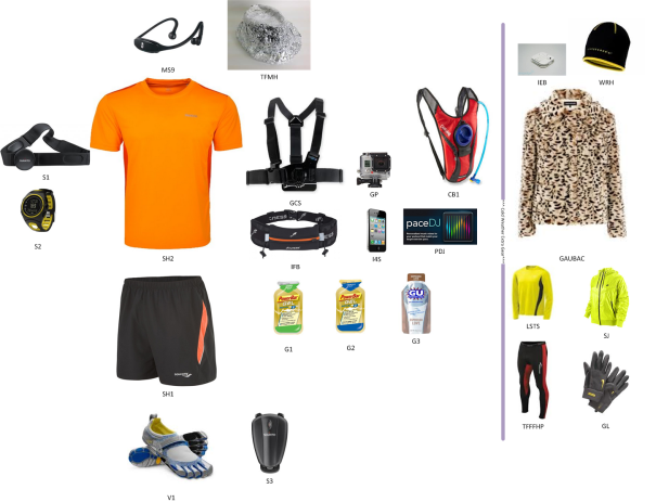 Half Marathon Running Gear